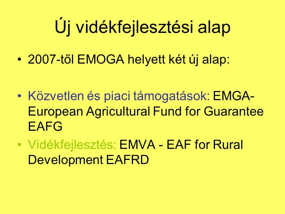 Új vidékfejlesztési alap •2007-től EMOGA helyett két új alap: •Közvetlen és piaci támogatások: EMGA- European Agricultural Fund for Guarantee EAFG •Vidékfejlesztés: EMVA - EAF for Rural Development EAFRD