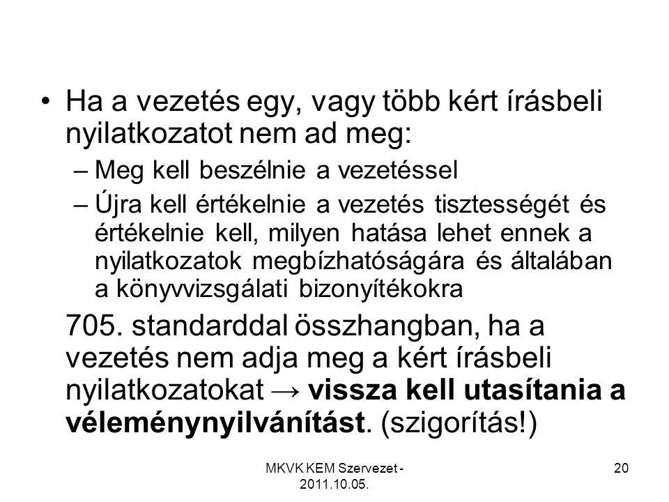 MKVK KEM Szervezet - 2011.10.05. 20 •Ha a vezetés egy, vagy több kért írásbeli nyilatkozatot nem ad meg: –Meg kell beszélnie a vezetéssel –Újra kell é