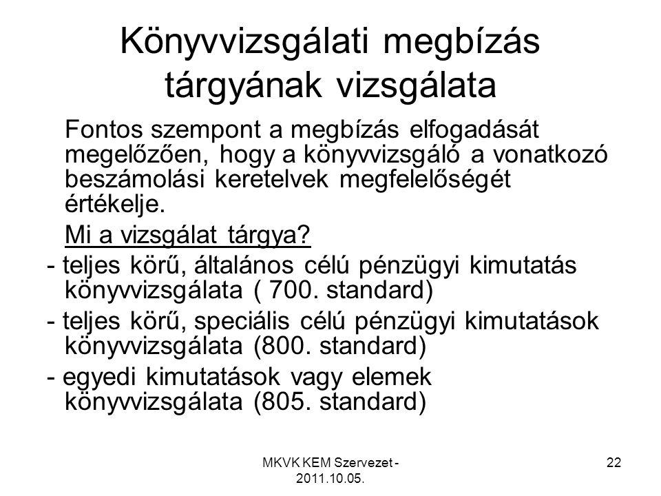 MKVK KEM Szervezet - 2011.10.05. 22 Könyvvizsgálati megbízás tárgyának vizsgálata Fontos szempont a megbízás elfogadását megelőzően, hogy a könyvvizsg