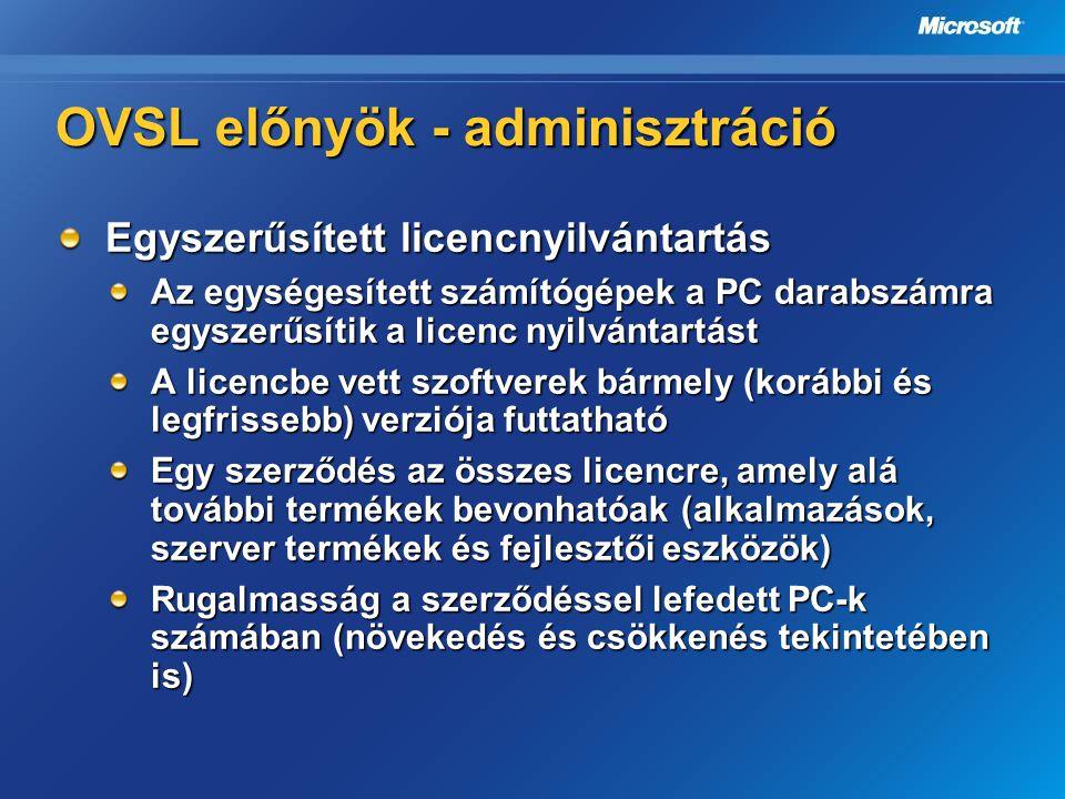 OVSL előnyök - adminisztráció Egyszerűsített licencnyilvántartás Az egységesített számítógépek a PC darabszámra egyszerűsítik a licenc nyilvántartást