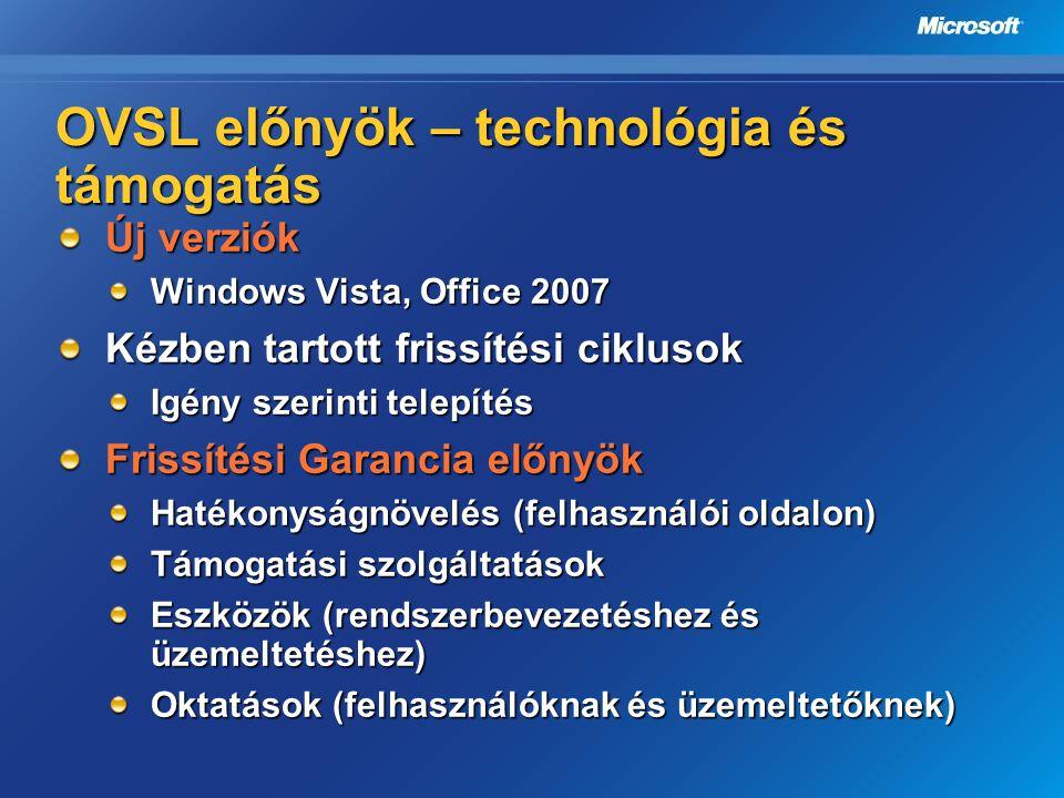 OVSL előnyök – technológia és támogatás Új verziók Windows Vista, Office 2007 Kézben tartott frissítési ciklusok Igény szerinti telepítés Frissítési G