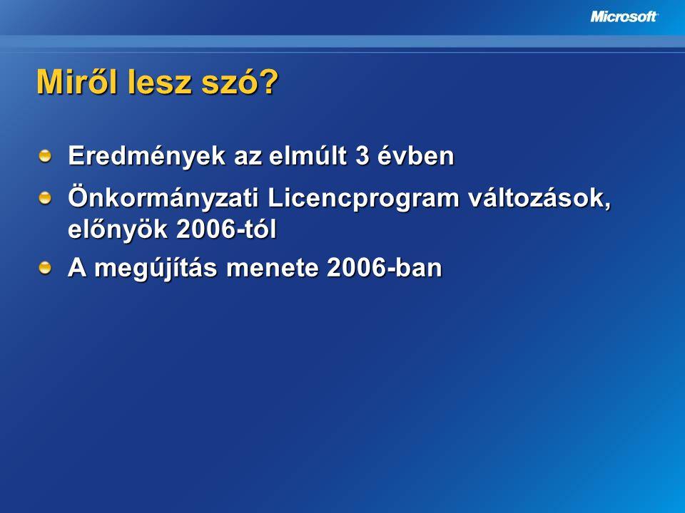 Tennivalók a csatlakozáshoz KSzF csatlakozás ellenőrzése Megrendelési űrlap kitöltése Javasoltan a teljes PC állomány bevonása További alkalmazások és szerver termékek használata Megrendelés eljuttatása a területileg illetékes licencszállító partnerhez vagy MS HU-hoz a héten (új belépőknek 2006.06.15-ig) Frissítési Előnyök kihasználása