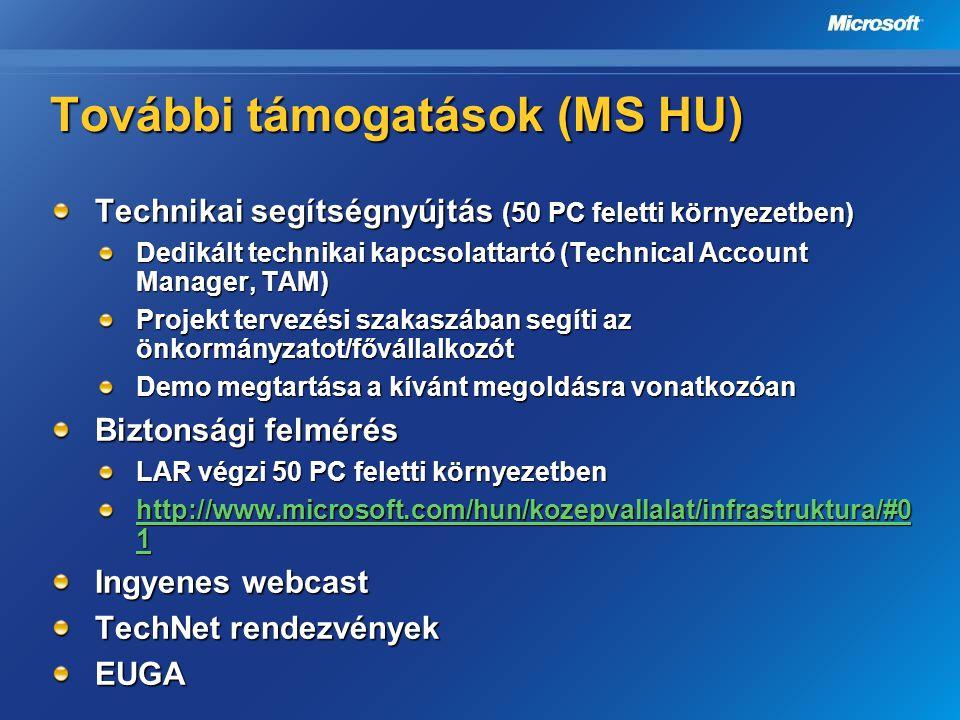 További támogatások (MS HU) Technikai segítségnyújtás (50 PC feletti környezetben) Dedikált technikai kapcsolattartó (Technical Account Manager, TAM)