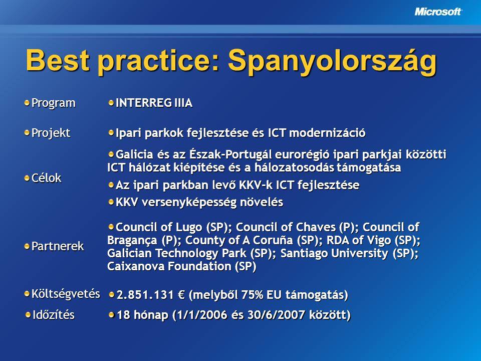 Best practice: Spanyolország Ipari parkok fejlesztése és ICT modernizáció Projekt 18 hónap (1/1/2006 és 30/6/2007 között) Időzítés Költségvetés Counci
