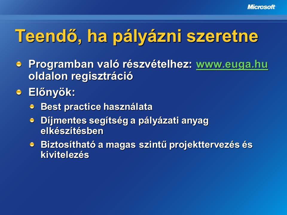 Teendő, ha pályázni szeretne Programban való részvételhez: www.euga.hu oldalon regisztráció www.euga.hu Előnyök: Best practice használata Díjmentes se