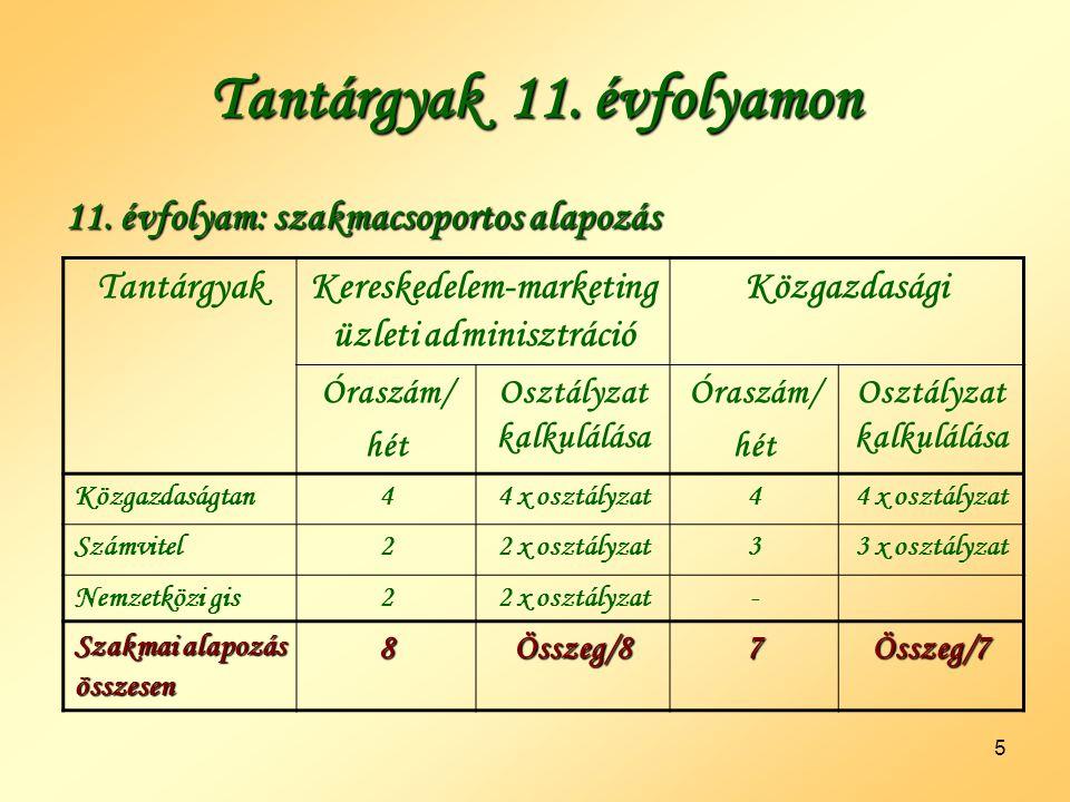 16 Fontos.I.