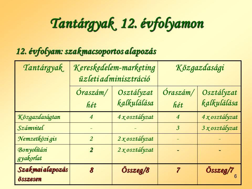 17 Fontos.II.