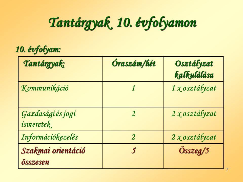 8 Gazdasági és jogi ismeretek - tanmenet - 1-2.