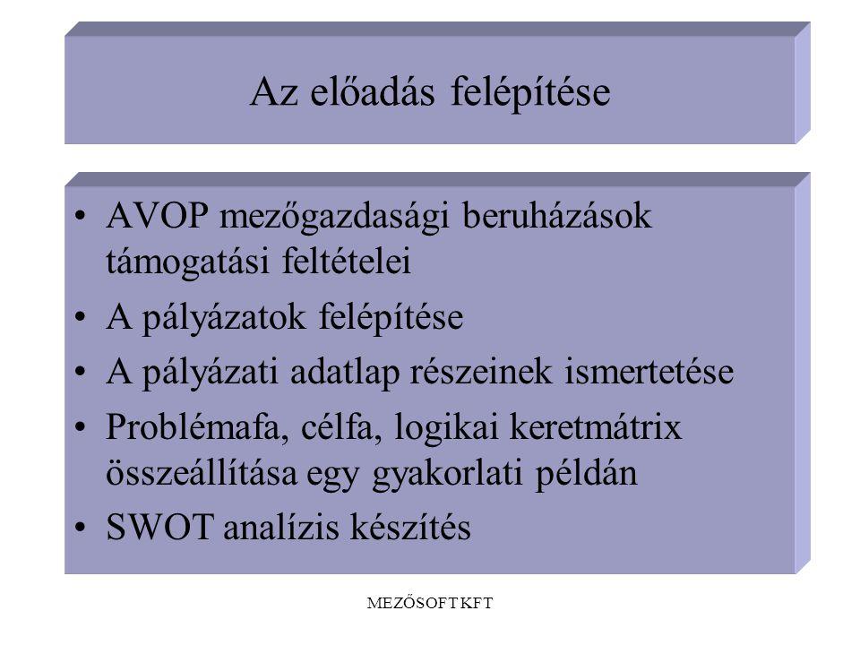 MEZŐSOFT KFT AVOP pályázatok készítésének szabályai, gyakorlati tapasztalatok •Készítette: •Liebmann-né Veres Éva •Tel: 32/423-O91 •Források: •MVH •Sa