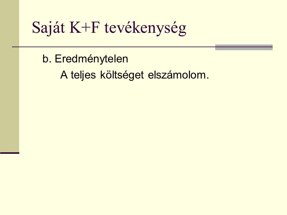 Saját K+F tevékenység b. Eredménytelen A teljes költséget elszámolom.