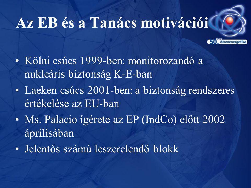 Az EB és a Tanács motivációi •Kölni csúcs 1999-ben: monitorozandó a nukleáris biztonság K-E-ban •Laeken csúcs 2001-ben: a biztonság rendszeres értékel