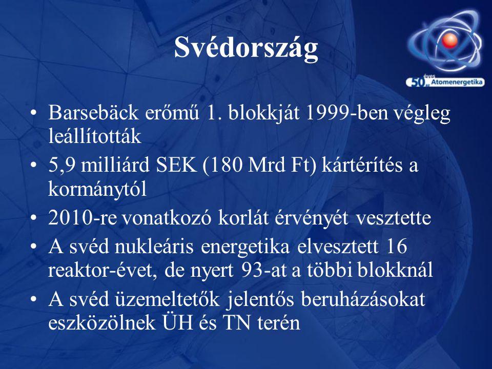 Svédország •Barsebäck erőmű 1. blokkját 1999-ben végleg leállították •5,9 milliárd SEK (180 Mrd Ft) kártérítés a kormánytól •2010-re vonatkozó korlát
