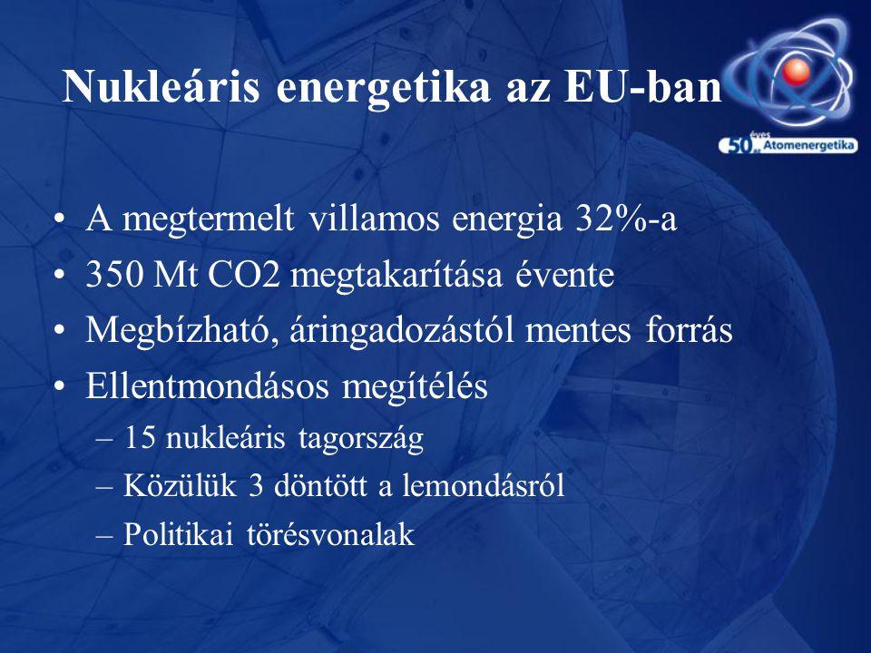 Nukleáris energetika az EU-ban •A megtermelt villamos energia 32%-a •350 Mt CO2 megtakarítása évente •Megbízható, áringadozástól mentes forrás •Ellent
