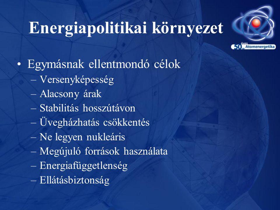Energiapolitikai környezet •Egymásnak ellentmondó célok –Versenyképesség –Alacsony árak –Stabilitás hosszútávon –Üvegházhatás csökkentés –Ne legyen nu