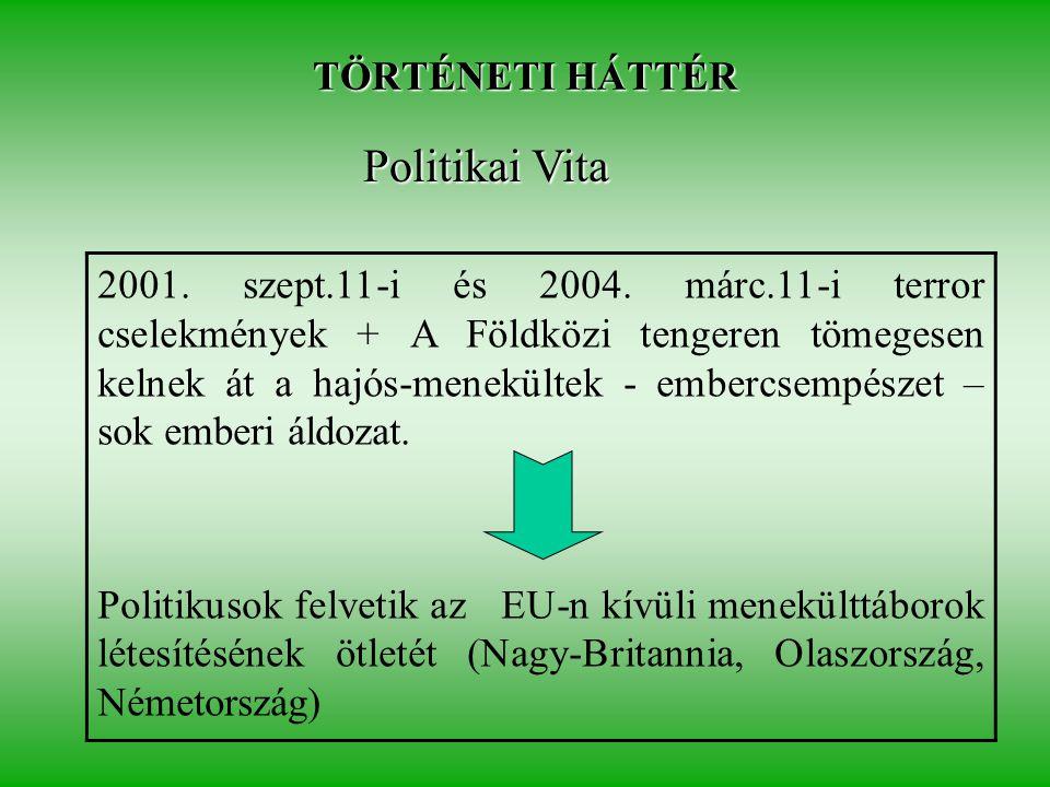 TÖRTÉNETI HÁTTÉR Politikai Vita 2001. szept.11-i és 2004.