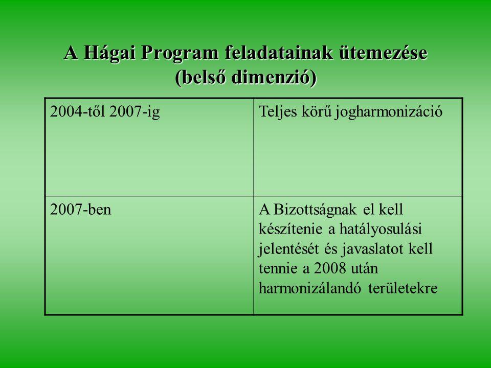 A Hágai Program feladatainak ütemezése (belső dimenzió) 2004-től 2007-igTeljes körű jogharmonizáció 2007-benA Bizottságnak el kell készítenie a hatályosulási jelentését és javaslatot kell tennie a 2008 után harmonizálandó területekre
