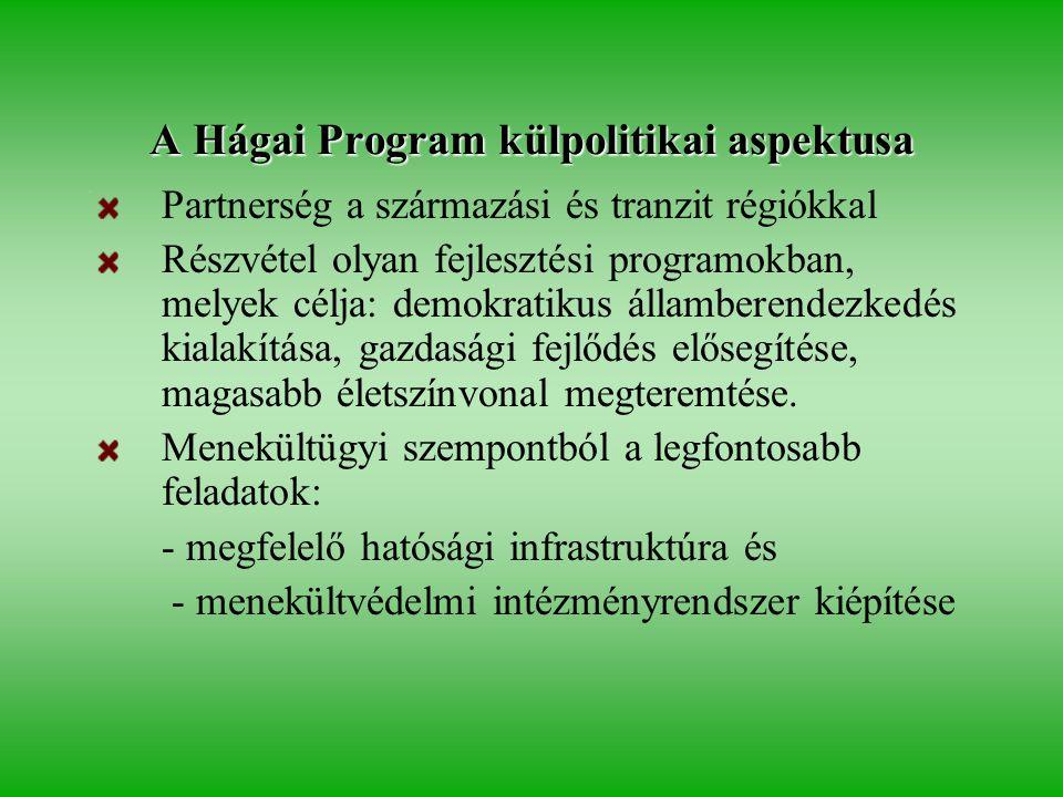 A Hágai Program külpolitikai aspektusa Partnerség a származási és tranzit régiókkal Részvétel olyan fejlesztési programokban, melyek célja: demokratikus államberendezkedés kialakítása, gazdasági fejlődés elősegítése, magasabb életszínvonal megteremtése.