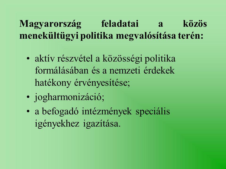 Magyarország feladatai a közös menekültügyi politika megvalósítása terén: •aktív részvétel a közösségi politika formálásában és a nemzeti érdekek hatékony érvényesítése; •jogharmonizáció; •a befogadó intézmények speciális igényekhez igazítása.