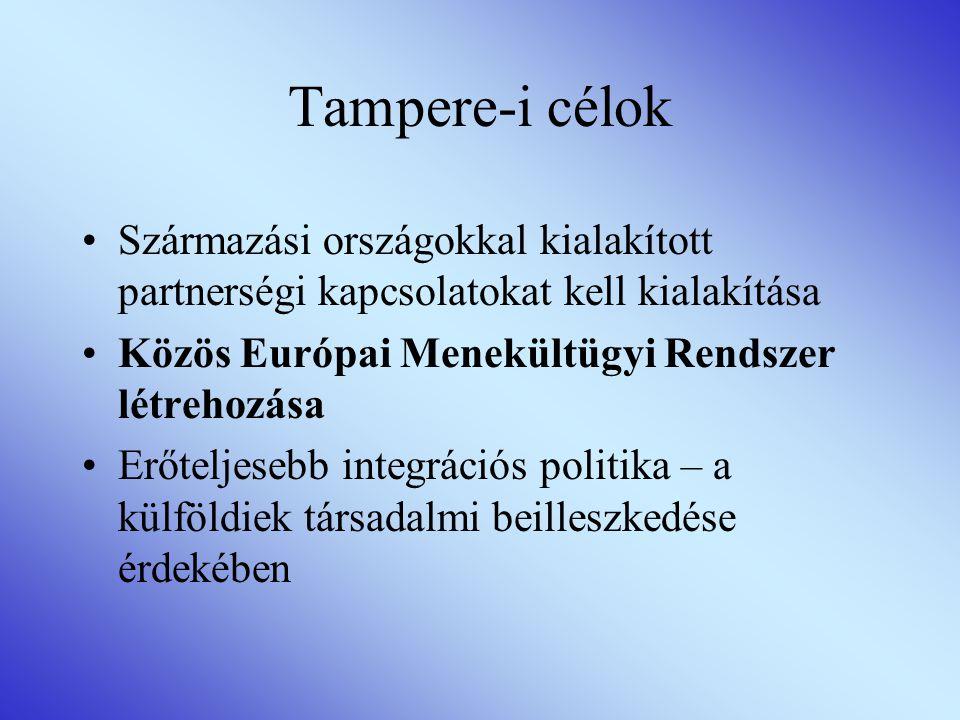 Tampere-i célok •Származási országokkal kialakított partnerségi kapcsolatokat kell kialakítása •Közös Európai Menekültügyi Rendszer létrehozása •Erőteljesebb integrációs politika – a külföldiek társadalmi beilleszkedése érdekében