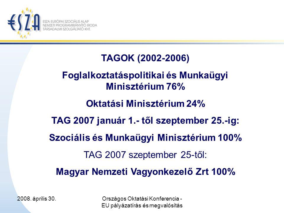 2008.április 30.Országos Oktatási Konferencia - EU pályázatírás és megvalósítás AZ ESZA KHT.