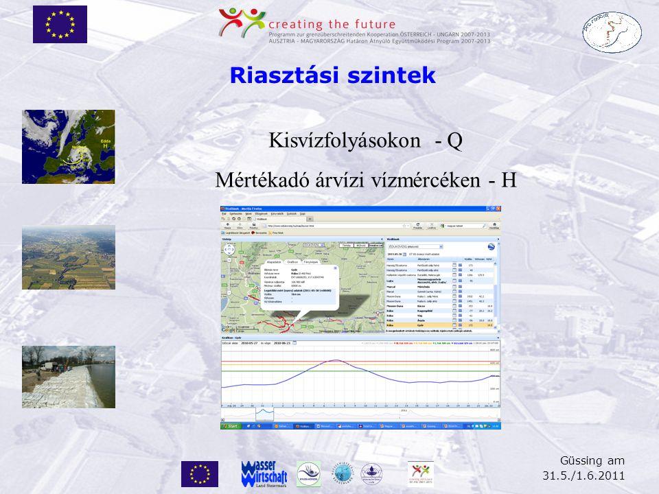 Riasztási szintek Kisvízfolyásokon - Q Mértékadó árvízi vízmércéken - H