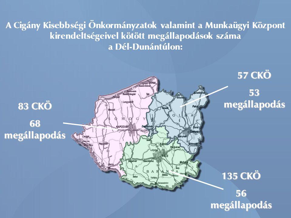 83 CKÖ 68 megállapodás 135 CKÖ 56 megállapodás 57 CKÖ 53 megállapodás A Cigány Kisebbségi Önkormányzatok valamint a Munkaügyi Központ kirendeltségeive