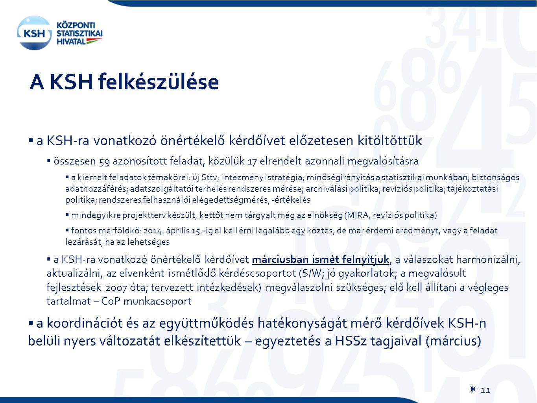 A KSH felkészülése  11  a KSH-ra vonatkozó önértékelő kérdőívet előzetesen kitöltöttük  összesen 59 azonosított feladat, közülük 17 elrendelt azonnali megvalósításra  a kiemelt feladatok témakörei: új Sttv; intézményi stratégia; minőségirányítás a statisztikai munkában; biztonságos adathozzáférés; adatszolgáltatói terhelés rendszeres mérése; archiválási politika; revíziós politika; tájékoztatási politika; rendszeres felhasználói elégedettségmérés, -értékelés  mindegyikre projektterv készült, kettőt nem tárgyalt még az elnökség (MIRA, revíziós politika)  fontos mérföldkő: 2014.