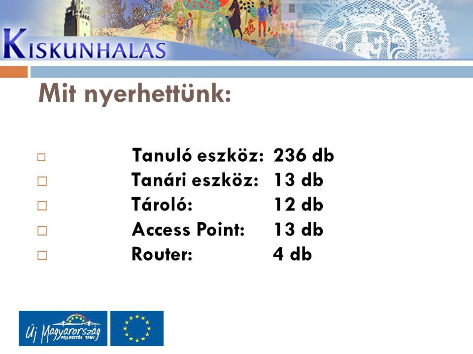 Mit nyerhettünk:  Tanuló eszköz:236 db  Tanári eszköz:13 db  Tároló:12 db  Access Point:13 db  Router:4 db