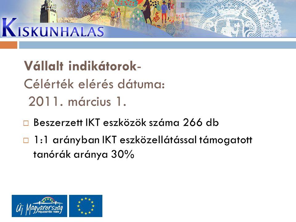 Vállalt indikátorok- Célérték elérés dátuma: 2011.