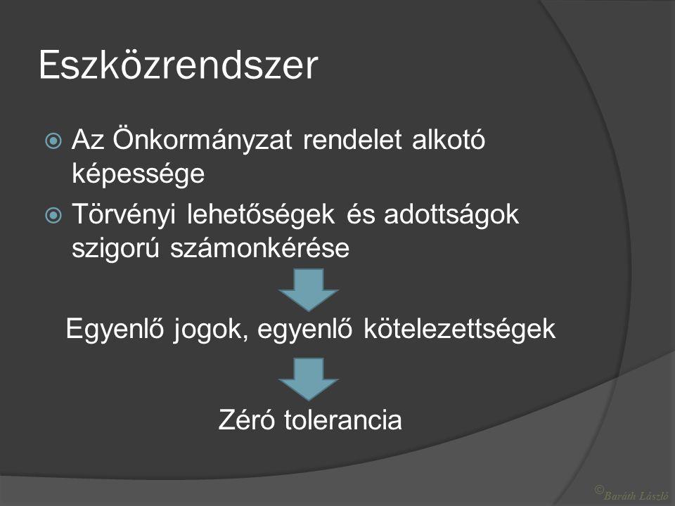Eszközrendszer  Az Önkormányzat rendelet alkotó képessége  Törvényi lehetőségek és adottságok szigorú számonkérése Egyenlő jogok, egyenlő kötelezettségek Zéró tolerancia © Baráth László