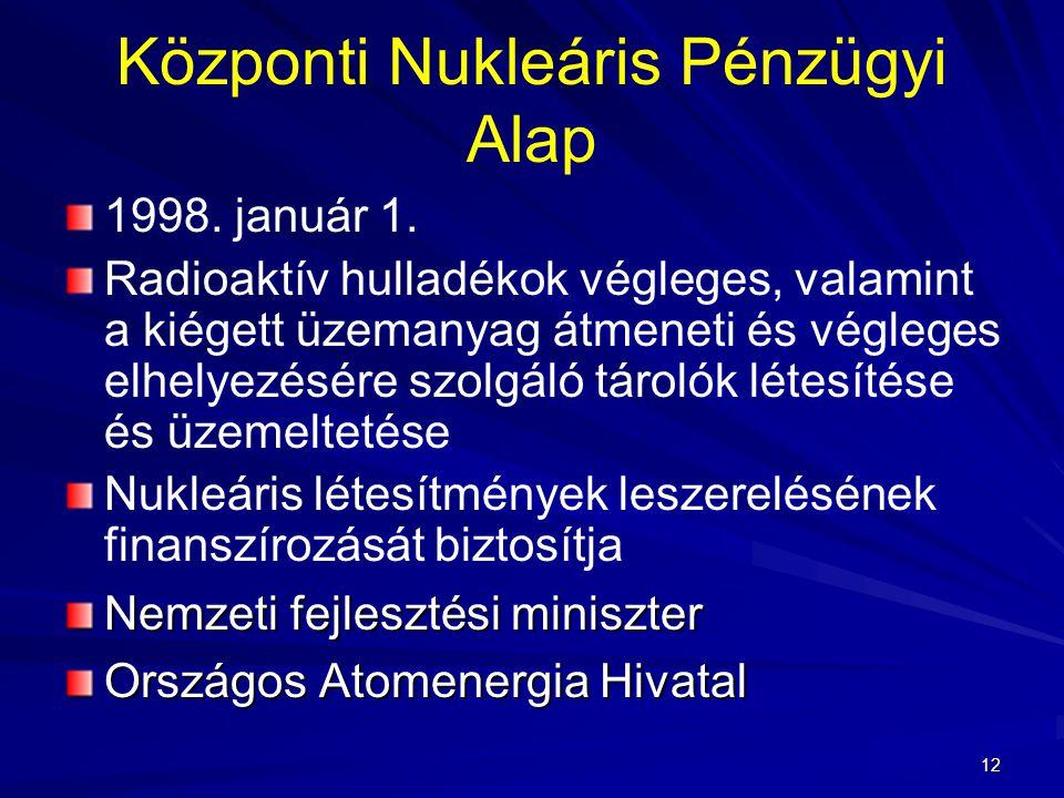 12 Központi Nukleáris Pénzügyi Alap 1998.január 1.
