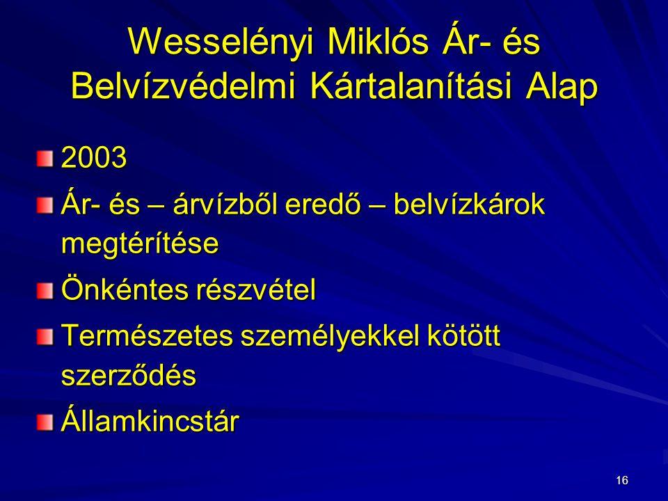 16 Wesselényi Miklós Ár- és Belvízvédelmi Kártalanítási Alap 2003 Ár- és – árvízből eredő – belvízkárok megtérítése Önkéntes részvétel Természetes személyekkel kötött szerződés Államkincstár