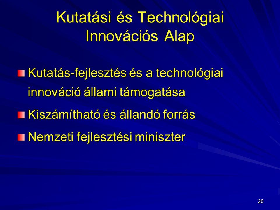 20 Kutatási és Technológiai Innovációs Alap Kutatás-fejlesztés és a technológiai innováció állami támogatása Kiszámítható és állandó forrás Nemzeti fejlesztési miniszter