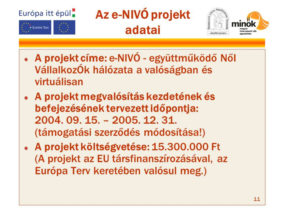 11 Az e-NIVÓ projekt adatai A projekt címe: e-NIVÓ - együttműködő NőI VállalkozÓk hálózata a valóságban és virtuálisan A projekt megvalósítás kezdetének és befejezésének tervezett időpontja: 2004.