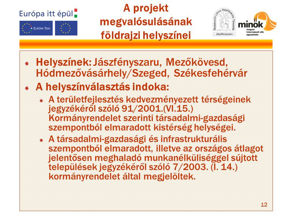 12 A projekt megvalósulásának földrajzi helyszínei Helyszínek: Jászfényszaru, Mezőkövesd, Hódmezővásárhely/Szeged, Székesfehérvár A helyszínválasztás indoka: A területfejlesztés kedvezményezett térségeinek jegyzékéről szóló 91/2001.(VI.15.) Kormányrendelet szerinti társadalmi-gazdasági szempontból elmaradott kistérség helységei.