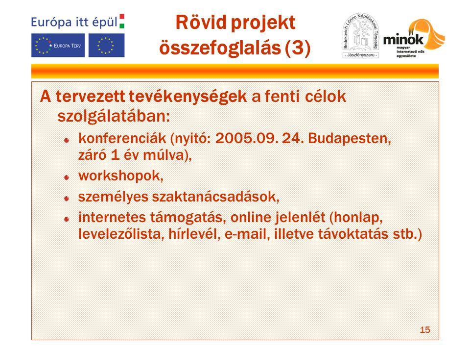 15 Rövid projekt összefoglalás (3) A tervezett tevékenységek a fenti célok szolgálatában: konferenciák (nyitó: 2005.09.