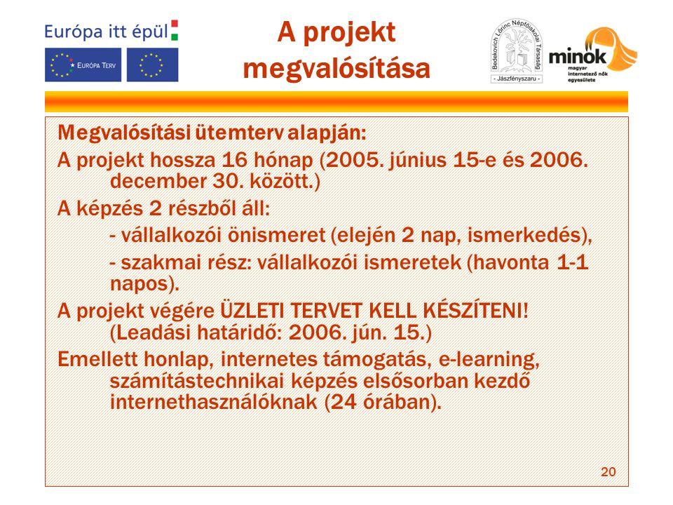20 A projekt megvalósítása Megvalósítási ütemterv alapján: A projekt hossza 16 hónap (2005.