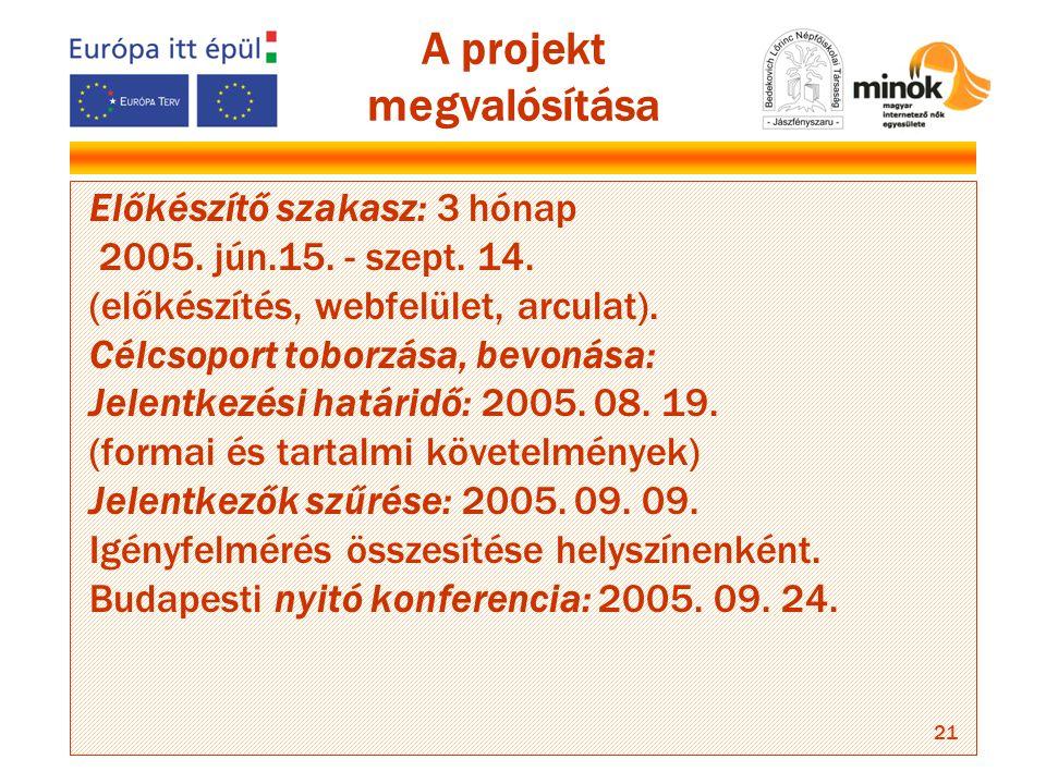 21 A projekt megvalósítása Előkészítő szakasz: 3 hónap 2005.