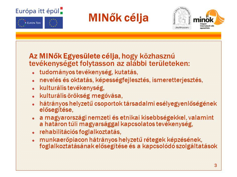 3 MINők célja Az MINők Egyesülete célja, hogy közhasznú tevékenységet folytasson az alábbi területeken: tudományos tevékenység, kutatás, nevelés és oktatás, képességfejlesztés, ismeretterjesztés, kulturális tevékenység, kulturális örökség megóvása, hátrányos helyzetű csoportok társadalmi esélyegyenlőségének elősegítése, a magyarországi nemzeti és etnikai kisebbségekkel, valamint a határon túli magyarsággal kapcsolatos tevékenység, rehabilitációs foglalkoztatás, munkaerőpiacon hátrányos helyzetű rétegek képzésének, foglalkoztatásának elősegítése és a kapcsolódó szolgáltatások