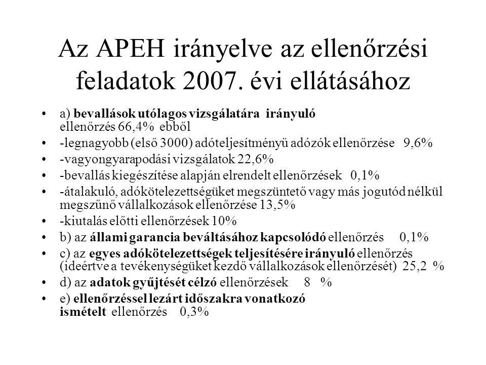 Az APEH irányelve az ellenőrzési feladatok 2007. évi ellátásához •a) bevallások utólagos vizsgálatára irányuló ellenőrzés 66,4% ebből •-legnagyobb (el