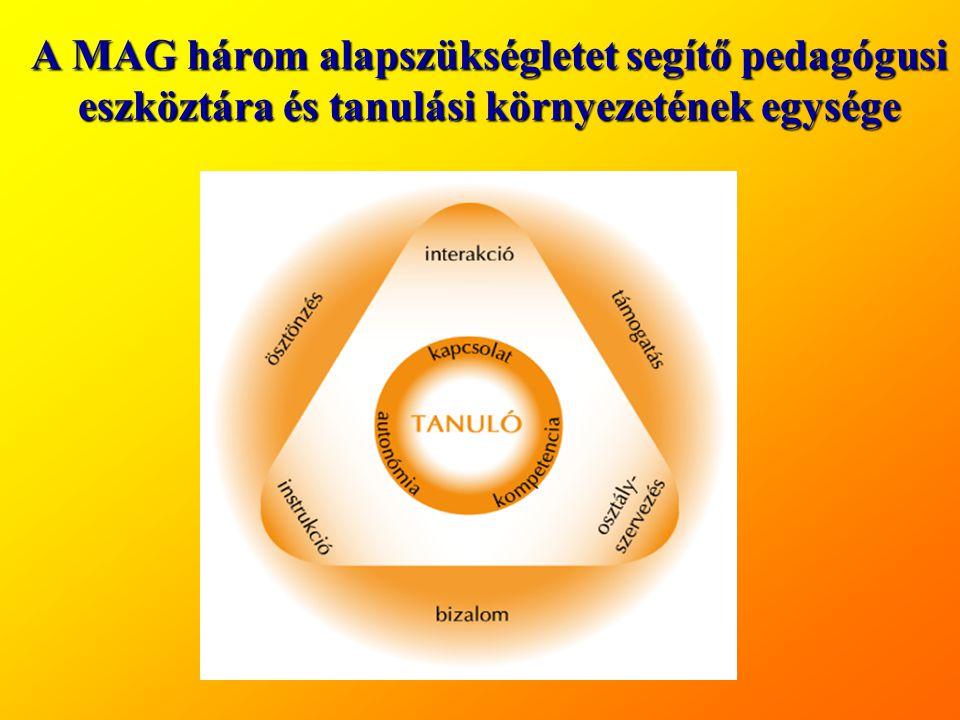 A MAG három alapszükségletet segítő pedagógusi eszköztára és tanulási környezetének egysége