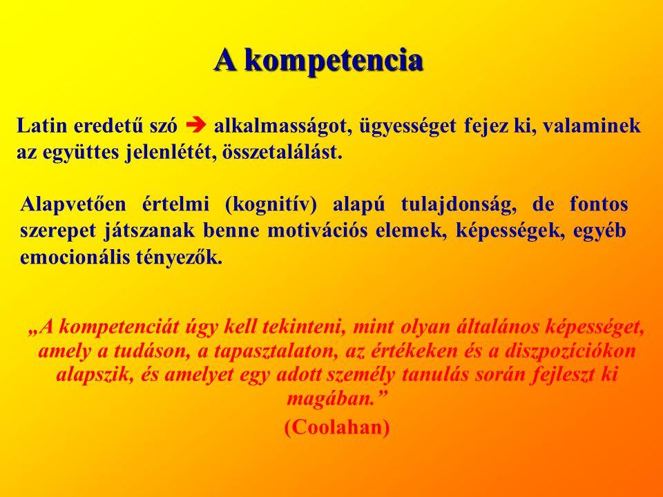 A kompetencia Latin eredetű szó  alkalmasságot, ügyességet fejez ki, valaminek az együttes jelenlétét, összetalálást. Alapvetően értelmi (kognitív) a