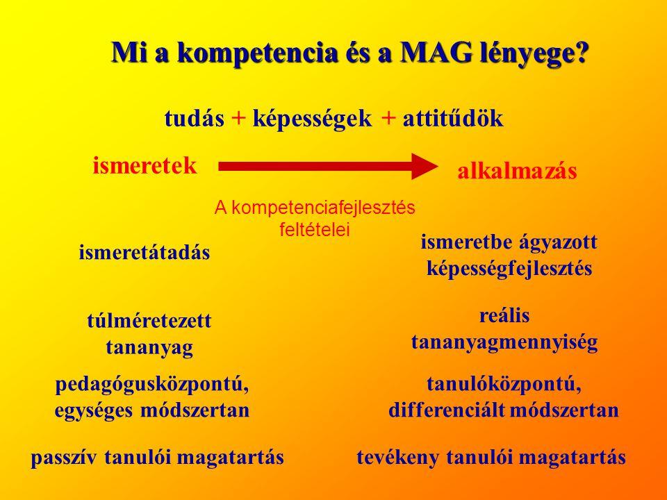 Mi a kompetencia és a MAG lényege? tudás + képességek + attitűdök ismeretek alkalmazás ismeretátadás túlméretezett tananyag pedagógusközpontú, egysége