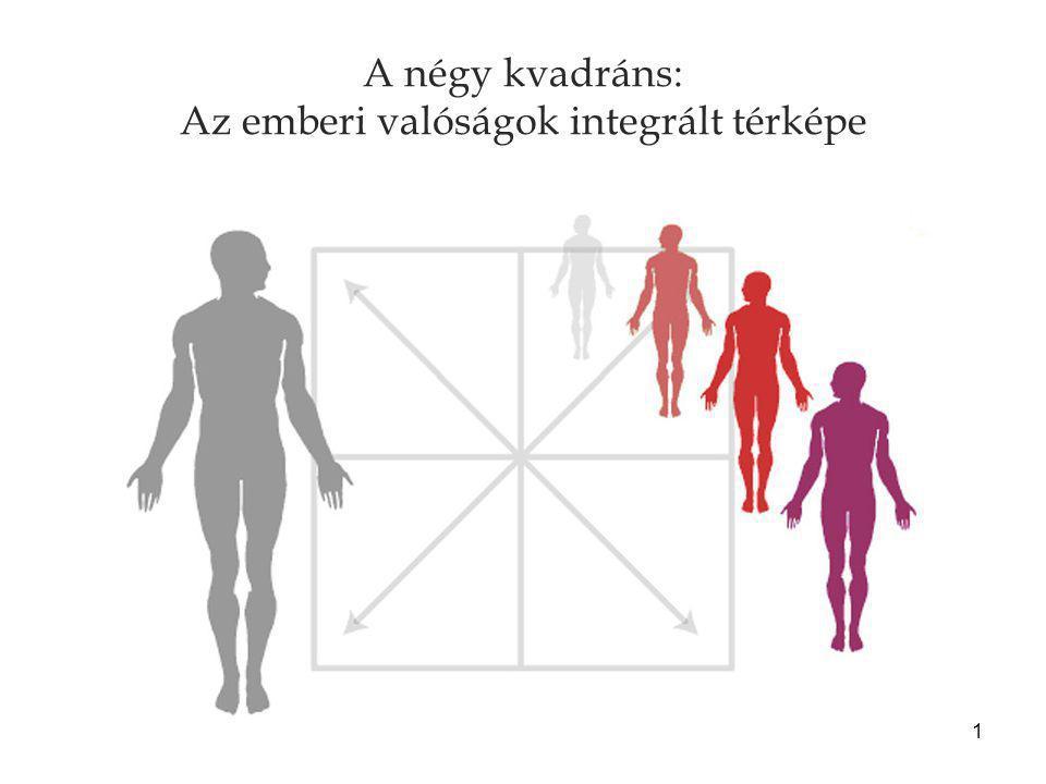 1 A négy kvadráns: Az emberi valóságok integrált térképe