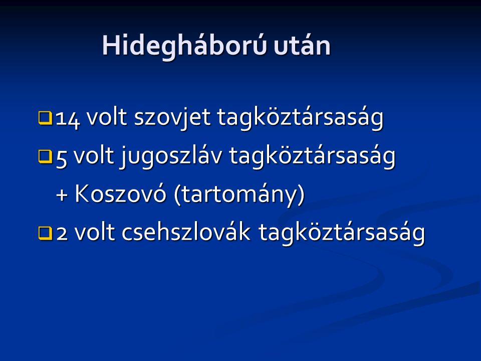 Hidegháború után  14 volt szovjet tagköztársaság  5 volt jugoszláv tagköztársaság + Koszovó (tartomány)  2 volt csehszlovák tagköztársaság