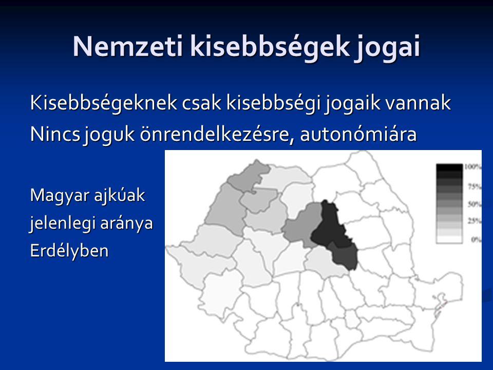 Nemzeti kisebbségek jogai Kisebbségeknek csak kisebbségi jogaik vannak Nincs joguk önrendelkezésre, autonómiára Magyar ajkúak jelenlegi aránya Erdélyben