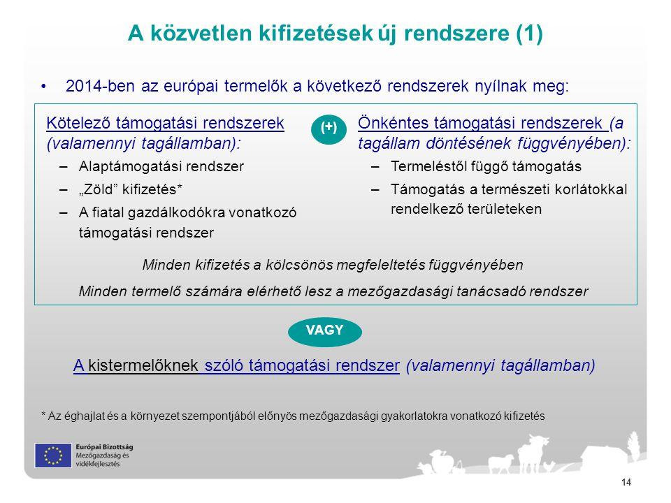 """14 A közvetlen kifizetések új rendszere (1) •2014-ben az európai termelők a következő rendszerek nyílnak meg: VAGY Kötelező támogatási rendszerek (valamennyi tagállamban): –Alaptámogatási rendszer –""""Zöld kifizetés* –A fiatal gazdálkodókra vonatkozó támogatási rendszer A kistermelőknek szóló támogatási rendszer (valamennyi tagállamban) Önkéntes támogatási rendszerek (a tagállam döntésének függvényében): –Termeléstől függő támogatás –Támogatás a természeti korlátokkal rendelkező területeken (+) * Az éghajlat és a környezet szempontjából előnyös mezőgazdasági gyakorlatokra vonatkozó kifizetés Minden kifizetés a kölcsönös megfeleltetés függvényében Minden termelő számára elérhető lesz a mezőgazdasági tanácsadó rendszer"""