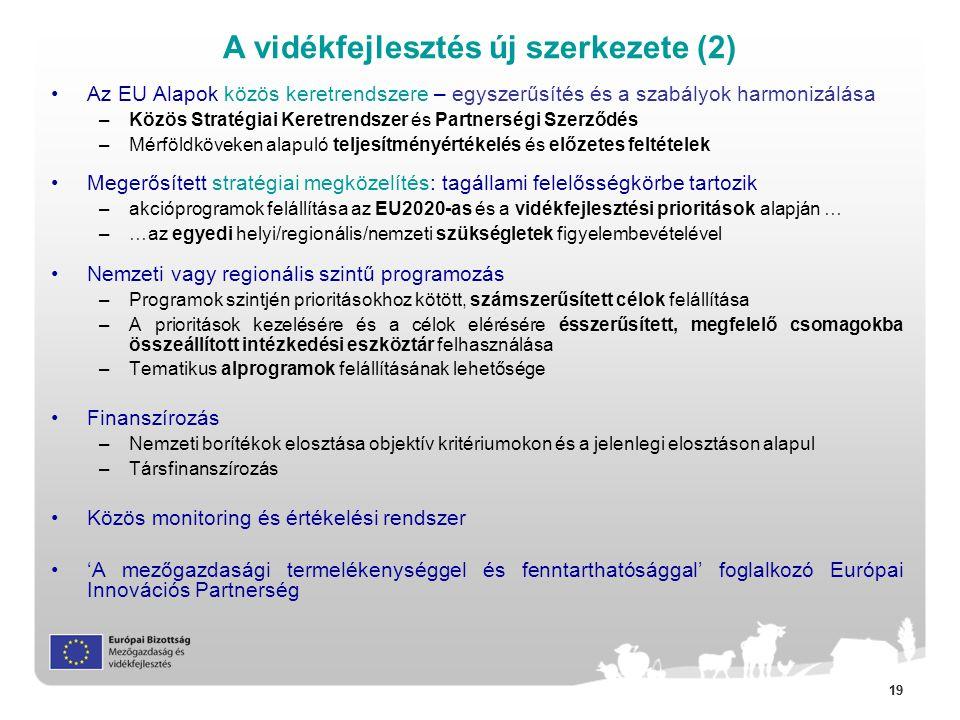 19 •Az EU Alapok közös keretrendszere – egyszerűsítés és a szabályok harmonizálása –Közös Stratégiai Keretrendszer és Partnerségi Szerződés –Mérföldköveken alapuló teljesítményértékelés és előzetes feltételek •Megerősített stratégiai megközelítés: tagállami felelősségkörbe tartozik –akcióprogramok felállítása az EU2020-as és a vidékfejlesztési prioritások alapján … –…az egyedi helyi/regionális/nemzeti szükségletek figyelembevételével •Nemzeti vagy regionális szintű programozás –Programok szintjén prioritásokhoz kötött, számszerűsített célok felállítása –A prioritások kezelésére és a célok elérésére ésszerűsített, megfelelő csomagokba összeállított intézkedési eszköztár felhasználása –Tematikus alprogramok felállításának lehetősége •Finanszírozás –Nemzeti borítékok elosztása objektív kritériumokon és a jelenlegi elosztáson alapul –Társfinanszírozás •Közös monitoring és értékelési rendszer •'A mezőgazdasági termelékenységgel és fenntarthatósággal' foglalkozó Európai Innovációs Partnerség A vidékfejlesztés új szerkezete (2)