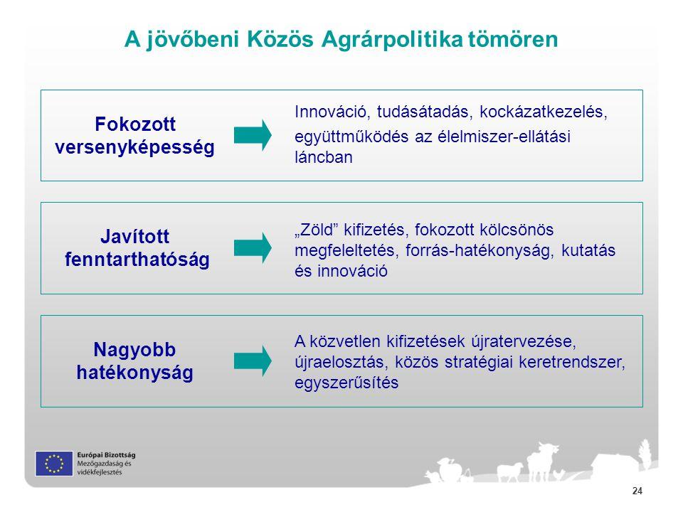 """24 A jövőbeni Közös Agrárpolitika tömören Innováció, tudásátadás, kockázatkezelés, együttműködés az élelmiszer-ellátási láncban Javított fenntarthatóság Fokozott versenyképesség Nagyobb hatékonyság """"Zöld kifizetés, fokozott kölcsönös megfeleltetés, forrás-hatékonyság, kutatás és innováció A közvetlen kifizetések újratervezése, újraelosztás, közös stratégiai keretrendszer, egyszerűsítés"""