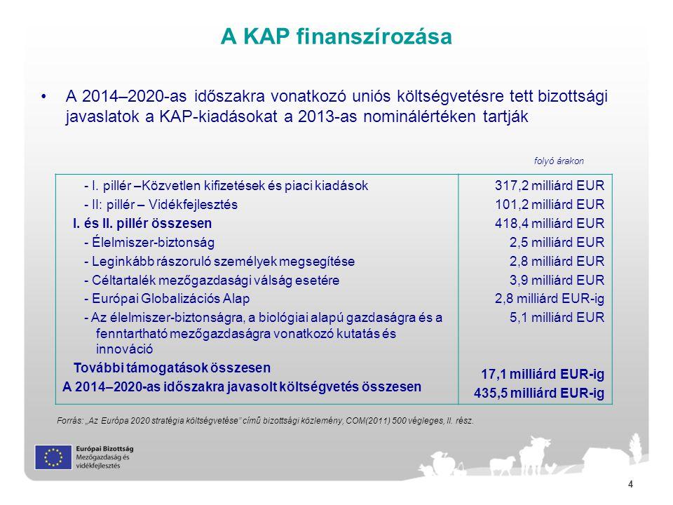 4 A KAP finanszírozása •A 2014–2020-as időszakra vonatkozó uniós költségvetésre tett bizottsági javaslatok a KAP-kiadásokat a 2013-as nominálértéken tartják - I.
